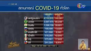 ดูทีวีออนไลน์ | มากที่สุดเป็นประวัติการณ์! สหรัฐฯ พบผู้เสียชีวิตจากโควิด-19  ทะลุ 1,000 คน ติดต่อกัน 4 วัน - ข่าวช่อง3 CH3 Thailand NEWS -  ดูทีวีออนไลน์ช่อง3