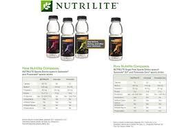 Nutrilite Sports Drink Competitive Comparison Chart