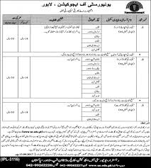 new jobs in university of education lahore  new jobs in university of education lahore 23 2017