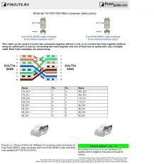 tia eia 568a wiring diagram wiring diagrams best 568a wiring rj11 wiring diagram essig tia eia 568b 568a wiring rj11 wiring diagram libraries t1