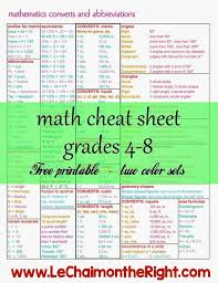 Small Picture 297 best Math 6th 12th Grade images on Pinterest Homeschool math