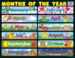 Carson Dellosa Months Of The Year Chart Months In A Year