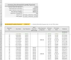 Biweekly Mortgage Calculator With Extra Payments Free Excel