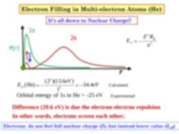 Electron Shielding B Effect Of Shielding In Multi Electron Atoms Li R 2s 1s Pr