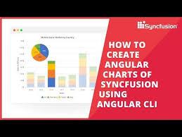 Angular Charts Video Tutorial Syncfusion