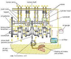 atlas copco compressors diagram home wiring diagrams compressor temperature sensor transducer for atlas copco shop for atlas copco xas90 wiring diagram atlas copco compressors diagram