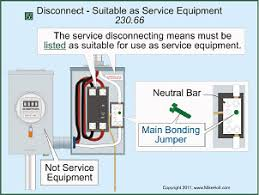 updated requirements for services and overcurrent protection <b>fig
