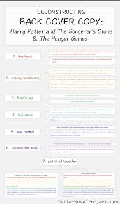 jk rowling style of writing best images about english classroom  deconstructing back cover copy infographic spreadsheet pin this post to later writing styles