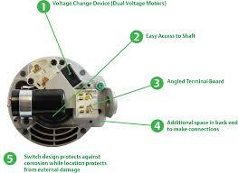 pool & spa motors that help save time & money u s motors Spa 220 Wiring Diagram at R63mwena 4727 Spa Motor Wiring Diagram