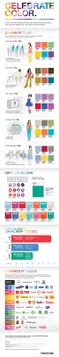 Color Psychology In Marketing Business Marketing
