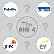 Faqs About Big 4 Firms The University Of Scranton Online