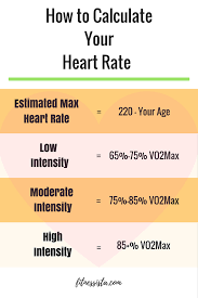 cardio faq and tips for finding your personal cardio sweet spot