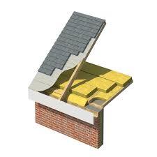 loft insulation roll. superglass-multi-roll-44-situ loft insulation roll \