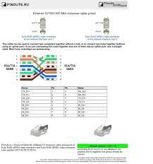 10 100 ethernet wiring diagram data diagram schematic 8 pin ethernet wiring diagram wiring diagram paper 10 100 ethernet wiring diagram