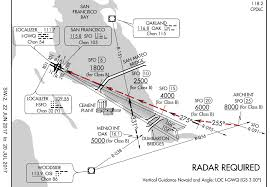 Sfo Runway Chart 2017 07 07 Air Canada A320 Lined Up On Taxiway On Approach