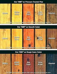Wood Stain For Cedar Best Furniture Colors Fence