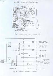 help with ibm master clock Simplex Clock Wiring dear angus, here's a diagram of the ibm itr 25 7 if you like i can upload the engeneering reference manual on flickr simplex wall clock wiring