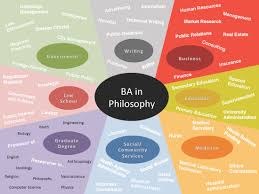 program details philosophy major school of arts and sciences philosophy career map