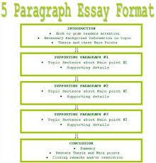 proper five paragraph essay format article how to write better  proper 5 paragraph essay format nongte store