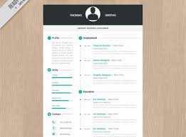 Awesome Resume Template Interesting Formats 22 5 Pages Dolce Vita ...
