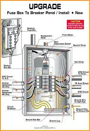 fuse box house mobile home fuse box house electric diagram wiring fuse box regulations 2016 fuse box house how to wire a fuse box in a house circuit panel electrical wiring fuse box
