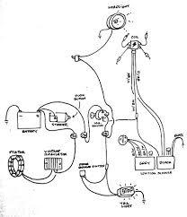 sportster wiring simplified wiring diagram for you • sportster simple wiring data wiring diagram blog rh 12 16 schuerer housekeeping de 98 sportster wiring
