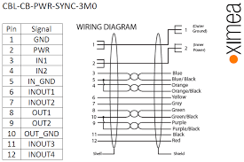 sony cdx gt wiring diagram sony image wiring sony wiring diagram wiring diagram and hernes on sony cdx gt710 wiring diagram