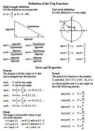 trigonometric functions and differentiation formulas teaching  trigonometric tables personal tutor brookline n h