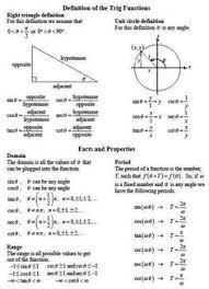 trigonometric functions and differentiation formulas teaching  trigonometric tables personal tutor brookline n h