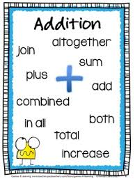 Addition Key Words Chart Addition And Subtraction Operations Key Words Posters And Activity Freebie