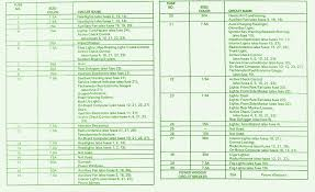 similiar bmw 530i fuse diagram keywords bmw e46 fuse box diagram besides bmw e34 525i also volvo 940 heater