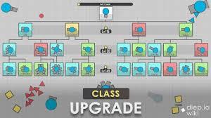 Diep Io Chart Diep Io Manager Destroyer Class Tree New Class Upgrade Path