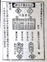 Chinese Multiplication Table Wikipedia