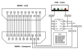 rca plug wiring diagram rca male plug wiring diagram ~ odicis micro usb to rca cable wiring diagram at Usb To Rca Wiring Diagram