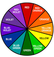 painting colors wheel