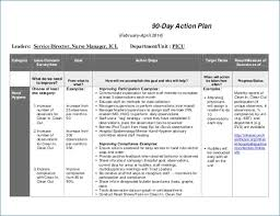 microsoft powerpoint examples 30 60 90 day plan examples powerpoint sunposition net
