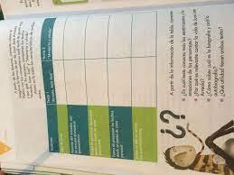 Desafíos matemáticos sexto grado contestado. Respuestas Del Libro De Espanol Pagina 22 De Espanol 6 Grado Brainly Lat
