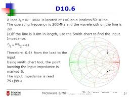 How To Read A Smith Chart
