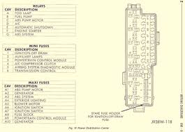 radio wiring diagram 1996 jeep grand cherokee wirdig 1996 jeep grand cherokee laredo fuse box diagram circuit wiring