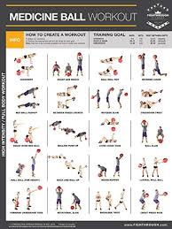 Core Exercises Chart Fighthrough Medicine Ball High Intensity Workout Laminated Poster Chart Strength Cardio Training Core Chest Legs Shoulders Back Your