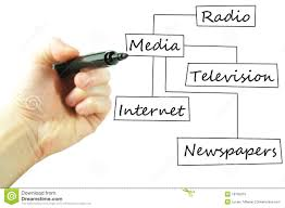 essay influence of media essays influence of media essays media  essay essays on mass media influence of media essays influence of media essays media