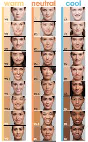 l oreal paris true match mineral foundation available shades underlined on color chart