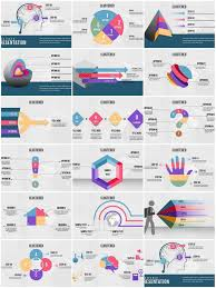 Powerpoint Chart Animation Animations Presentation Powerpoint Charts Design Develop