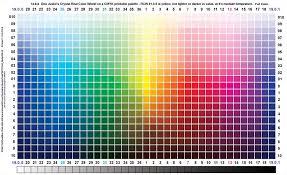 Photoshop Color Chart Rgb Detail Chart In 2019 Cmyk Color Chart Pantone Color