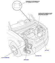 Diagram 2007 honda civic serpentine belt diagram john g technician