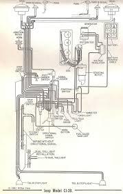 willys cj2a wiring diagram quick start guide of wiring diagram • jeep cj2a dash wiring diagram wiring library rh 97 akszer eu cj2a alternator wiring diagram cj2a wiring harness