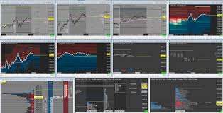Sierra Chart Order Flow Chart Suite