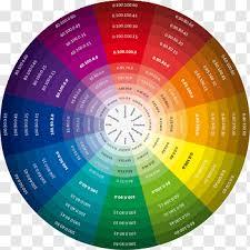 Circle Design Color Wheel Primary Color Flat Design