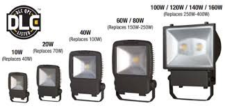 image of led flood light fixtures motion