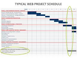 Website Development Project Plan Template Typical Web Project Schedule